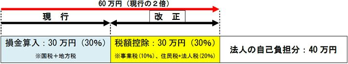 2016031003_715
