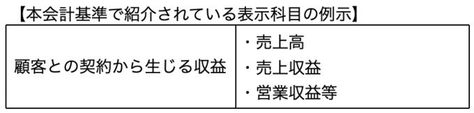 本会計基準で紹介されている表示科目の例示
