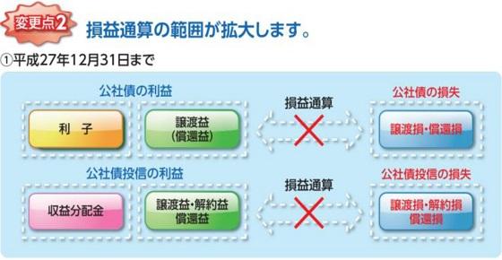 kaikei20160209_cs_03